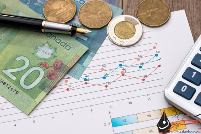 الاستثمار في كندا | فرصة رائعة للانتماء إلى الجنسية الكندية بمزاياها الرائعة